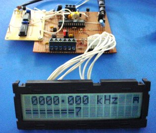 avr-frequency-counter