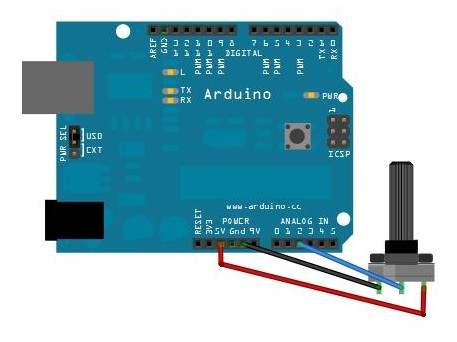 How to input keyboard commands using Arduino Mega