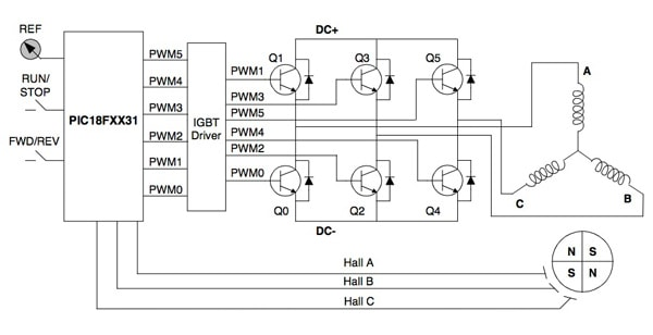 driving brushless  bldc  motors with microcontrollers