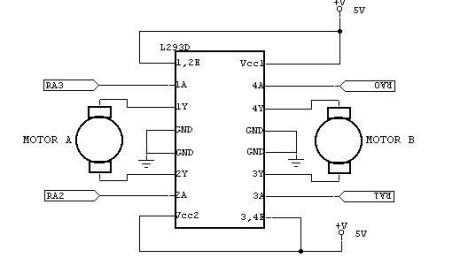 Permanent Mag  Dc Motor Analysis moreover Dc motor control as well Popular 2BMotor 2Bcontroller 2Band 2BBrushed 2BDC 2Belectric 2Bmotor 2Bvideos 2BPlayListIDPLzC5kIwMLA8QUM453s7w1AmkDSrk1twWV in addition Quadcopters How To Get Started moreover Simple Motor Nail. on how dc motors work